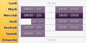 Horaires Credit Mutuel - Moulins-lès-Metz