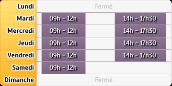 Horaires du Gan Assurances Cholet Poincare, 23 Place De Saumur