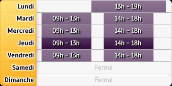 Horaires Crédit Foncier - Lille