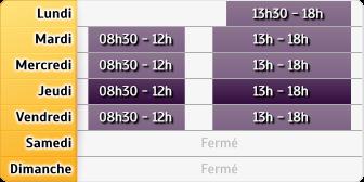 Horaires Crédit Foncier - Lyon