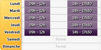 Horaires du Crédit Foncier - Montluçon, 76 Bd de Courtais