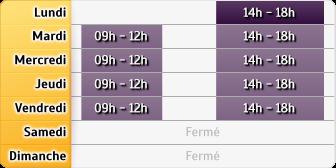 Horaires Crédit Foncier - Libourne