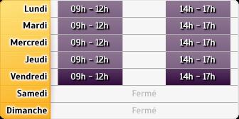 Horaires Crédit Foncier - Marseille 8e