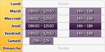 Horaires Mma Surgeres