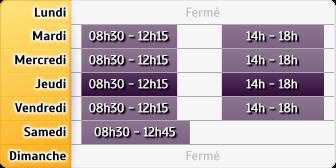 Horaires Société Générale - COULOUNIEIX CHAMIERS