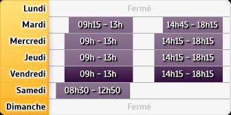 Horaires du Société Générale - LA ROCHELLE MAUBEC, 31B QU MAUBEC