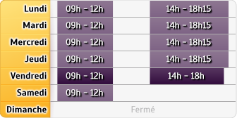 Horaires Mma Thizy Les Bourgs
